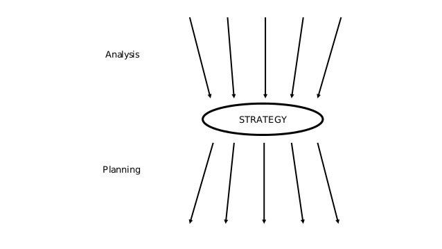 Ux strategy blueprint analysis strategy planning malvernweather Image collections