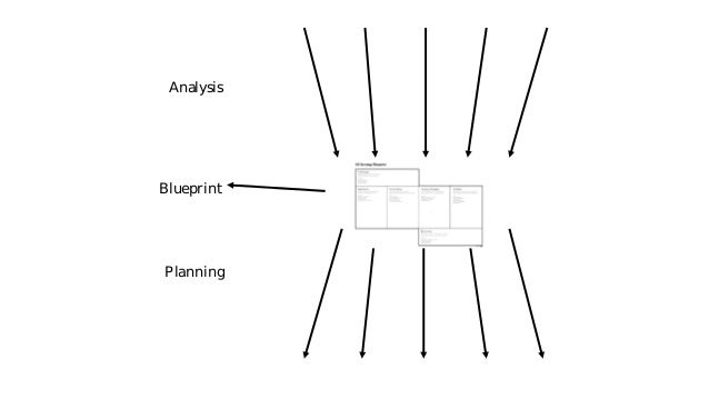 Ux strategy blueprint analysis planning blueprint malvernweather Image collections