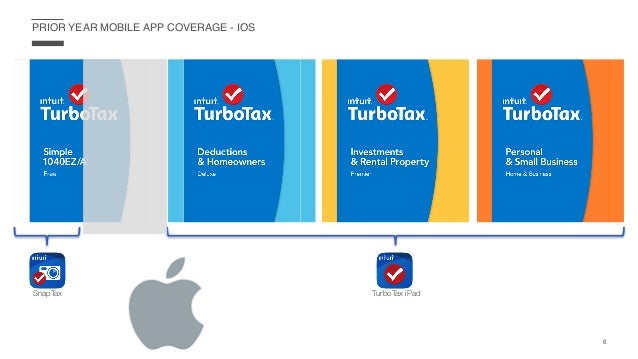 download turbotax 2018 home and business