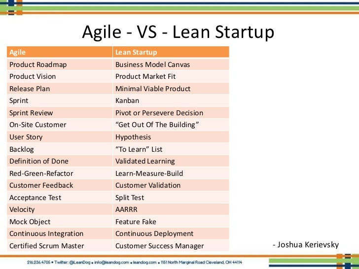 Building Your Business Case for Adopting Agile and Lean