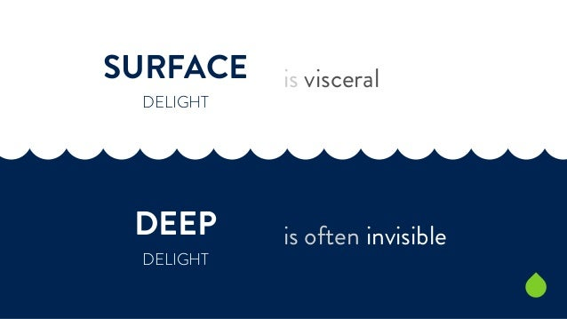 SURFACE  DELIGHT  DEEP  DELIGHT  is visceral  is often invisible