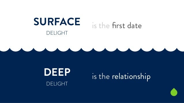 SURFACE  DELIGHT  DEEP  DELIGHT  is the first date  is the relationship