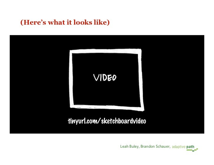 (Here's what it looks like)                   tinyurl.com/sketchboardvideo                                   Leah Buley, B...