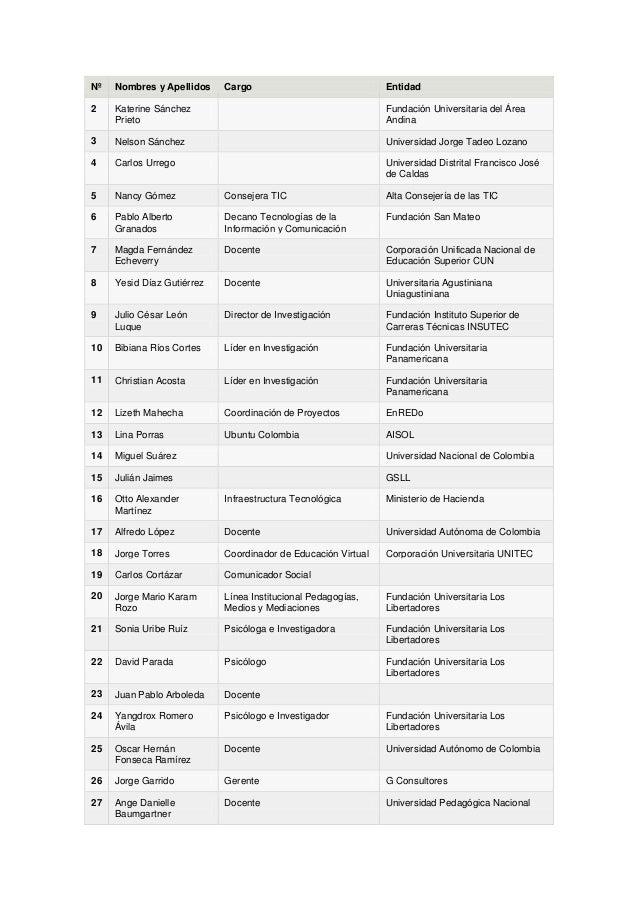 Nº  Nombres y Apellidos  Cargo  Entidad  2  Katerine Sánchez Prieto  Fundación Universitaria del Área Andina  3  Nelson Sá...