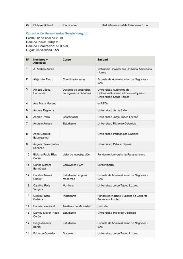 20  Philippe Boland  Coordinador  Red Internacional de Diseño enREDo  Capacitación Herramientas Google Hangout Fecha: 12 d...