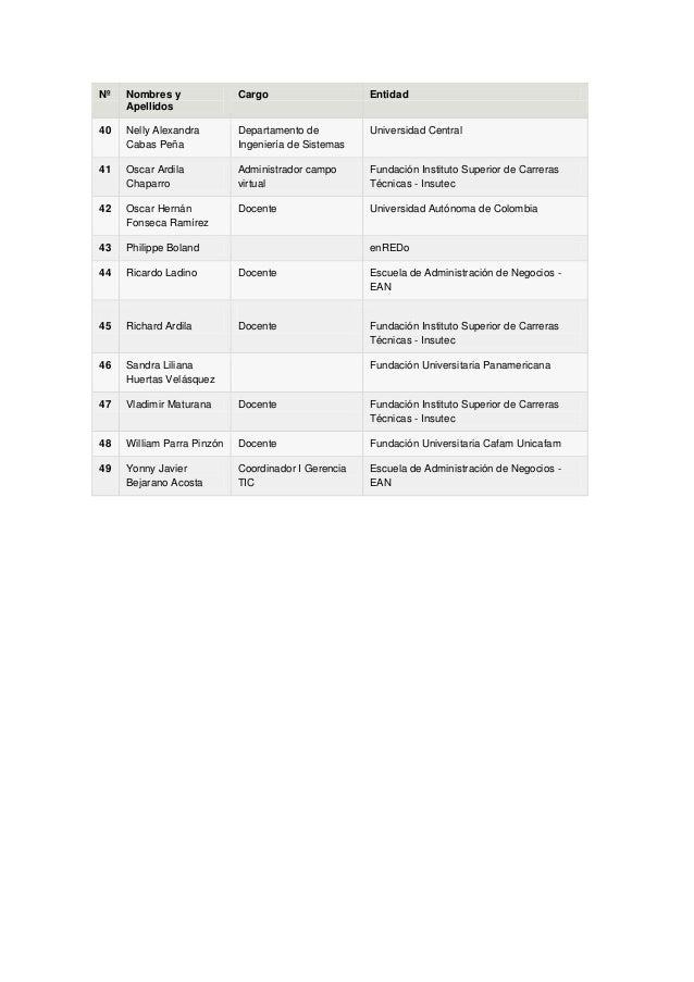 Nº  Nombres y Apellidos  Cargo  Entidad  40  Nelly Alexandra Cabas Peña  Departamento de Ingeniería de Sistemas  Universid...
