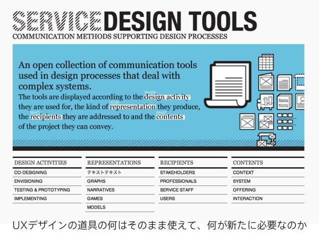 UXデザインの道具の何はそのまま使えて、何が新たに必要なのか