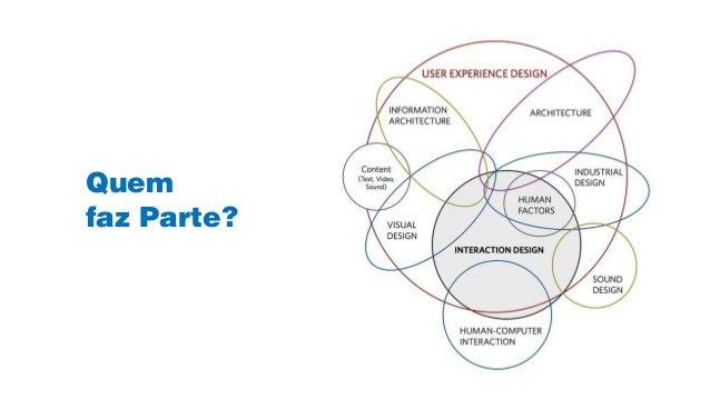 """Lembre-se: """"O papel do UX Design não é apenas em criar boas experiências, mas sobre evitar experiências ruins."""" Luiz Mizut..."""