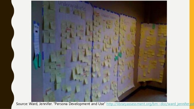"""(A) AD HOC PERSONAS • Reassimilate based on user goals. – New categories """"I want …"""" and """"I need… """" – Cluster and label the..."""