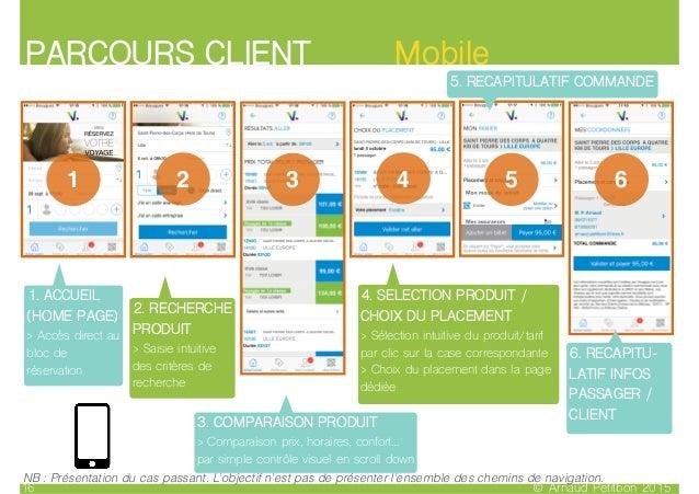 © Arnaud Petitbon 201516 PARCOURS CLIENT Mobile 1 2 3 4 5 6 1. ACCUEIL (HOME PAGE) > Accès direct au bloc de réservation 2...