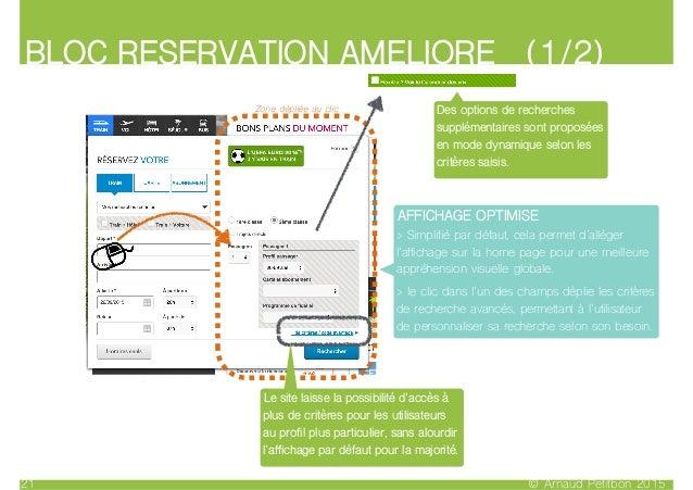 © Arnaud Petitbon 201521 BLOC RESERVATION AMELIORE (1/2) AFFICHAGE OPTIMISE > Simplifié par défaut, cela permet d'alléger ...