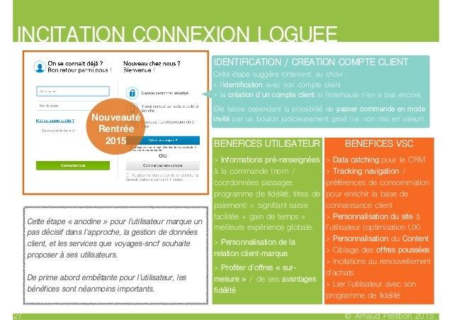INCITATION CONNEXION LOGUEE © Arnaud Petitbon 201527 Nouveauté Rentrée 2015 Cette étape « anodine » pour l'utilisateur mar...