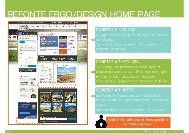 REFONTE ERGO/DESIGN HOME PAGE © Arnaud Petitbon 201539 CONSTAT #1 : BLOCS La page propose des blocs de tailles différentes...