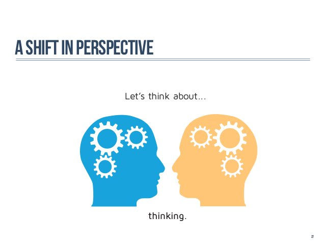 A SHIFT IN PERSPECTIVE                 Let's think about...                      thinking.                                ...