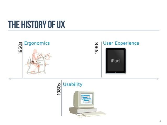 The history of ux          Ergonomics                                                                          User Experi...
