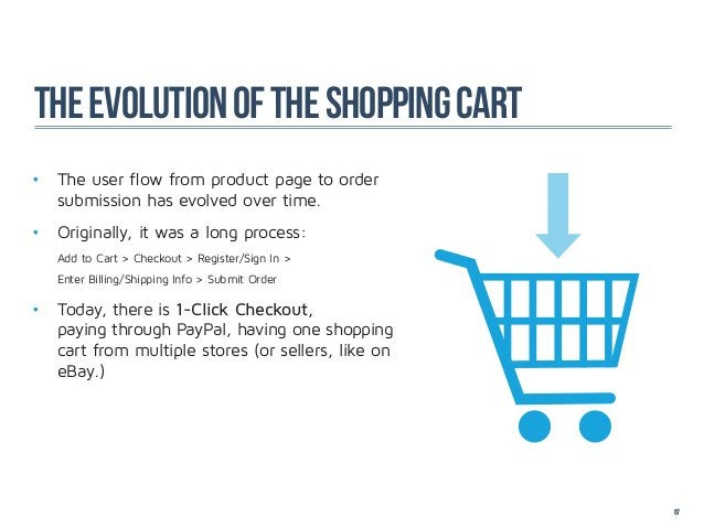 The evolution of the shoppinG cart• The user flow from product page to order  submission has evolved over time.• Origi...
