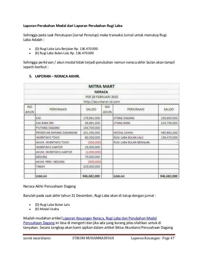 Laporan Keuangan Lengkap