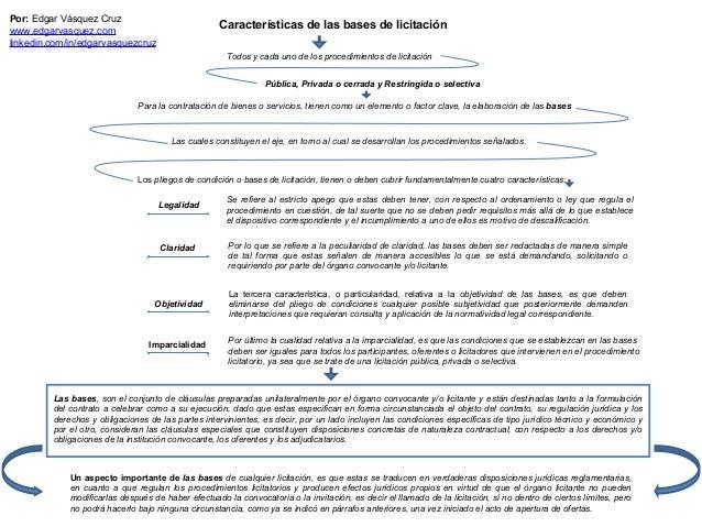 Características de las bases de licitación Por: Edgar Vásquez Cruz www.edgarvasquez.com linkedin.com/in/edgarvasquezcruz C...