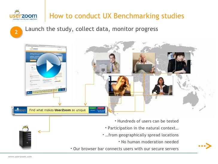 <ul><ul><li>Launch the study, collect data, monitor progress </li></ul></ul>How to conduct UX Benchmarking studies 2 <ul><...