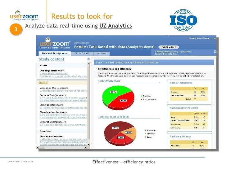 <ul><ul><li>Analyze data real-time using  UZ Analytics </li></ul></ul>Results to look for  3 Effectiveness + efficiency ra...