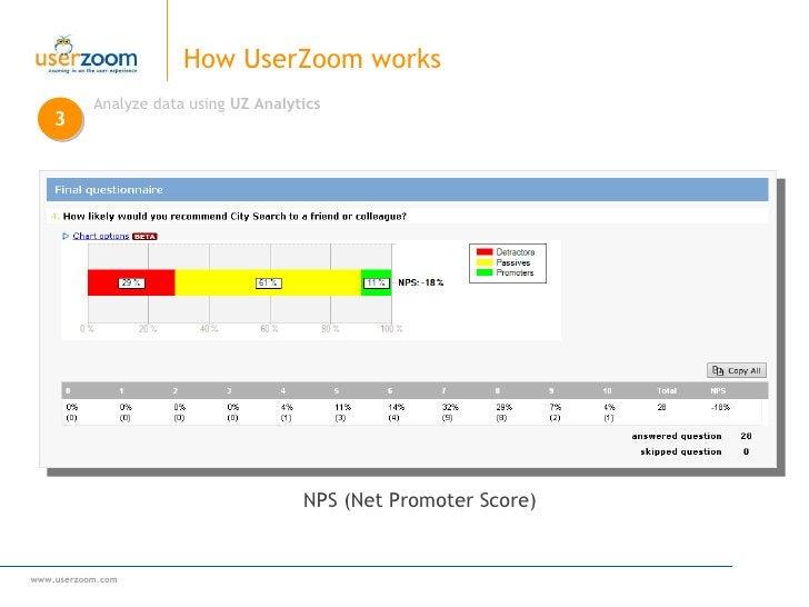 <ul><ul><li>Analyze data using  UZ Analytics </li></ul></ul>How UserZoom works 3 NPS (Net Promoter Score)