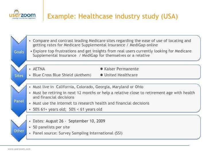 Example: Healthcase industry study (USA)