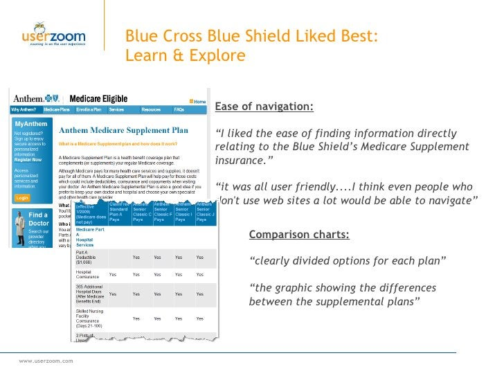 """Blue Cross Blue Shield Liked Best: Learn & Explore Ease of navigation: """" I liked the ease of finding information directly ..."""