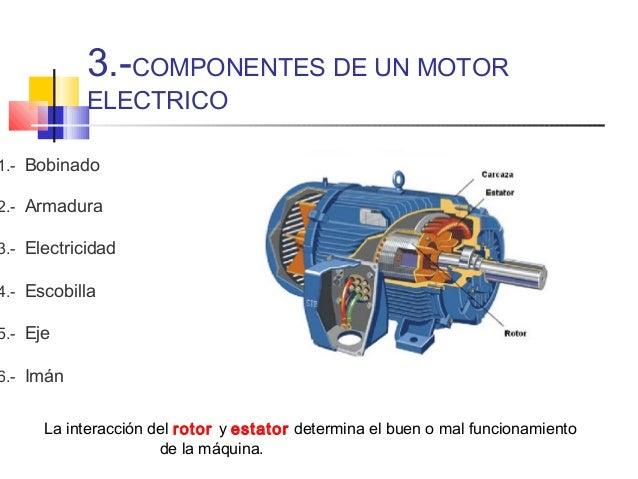 Esquema de motor electrico