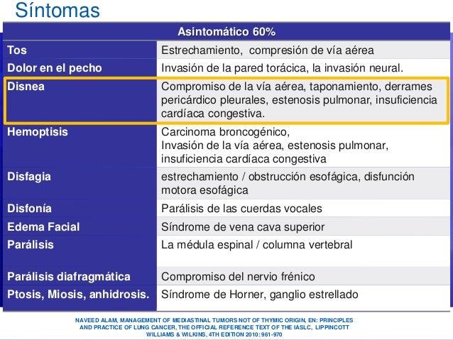 La cirugía endoscópica de la hernia intervertebral