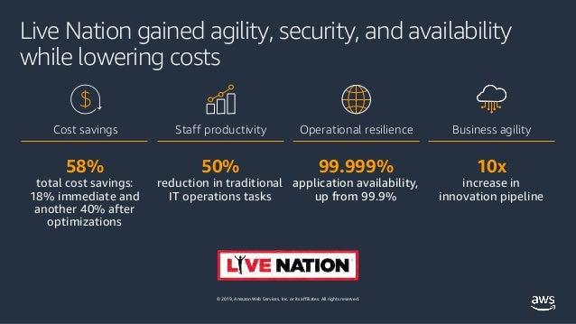 Enabling Transformation through Agility & Innovation - AWS