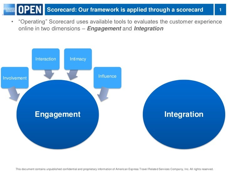 "Scorecard: Our framework is applied through a scorecard<br /><ul><li>""Operating"" Scorecard uses available tools to evaluat..."
