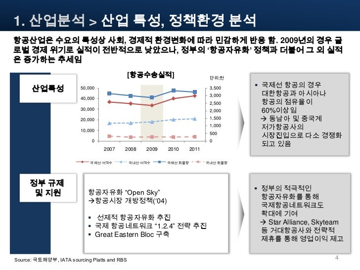 """bos vs porter 5 foreces essay 2 competition analysis in an industry (porter's five forces) 3 value  icon box: """" firm strategy, structure and rivalry""""  a certain country or region of a country   in summary, we have identified six factors that influence the location of global."""