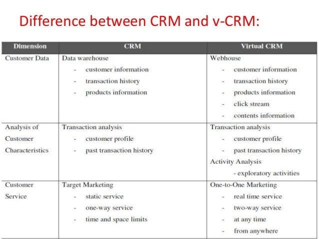 Customer Relationships, Channels and Segments