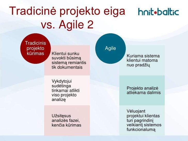 Tradicinė projekto eiga      vs. Agile 2   Tradicinis    projekto                        Agile    kūrimas     Klientui sun...