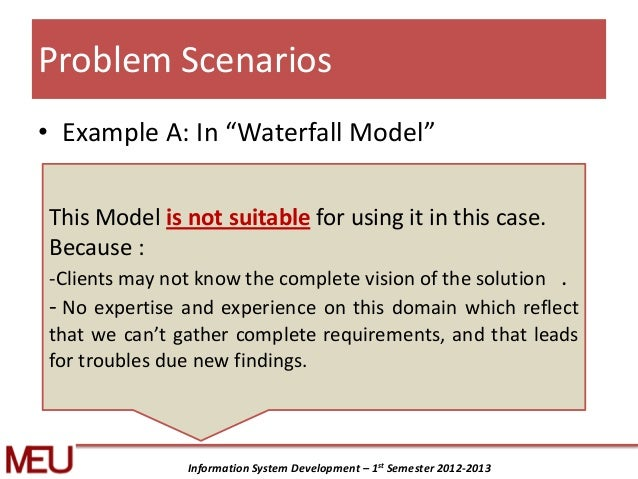 V model in sdlc for Waterfall model is not suitable for