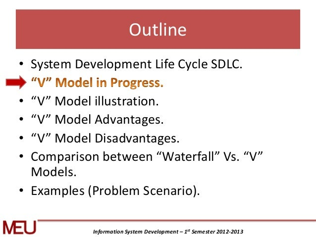 V model in sdlc for System development life cycle waterfall model