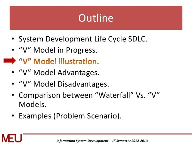 V model in sdlc for Waterfall methodology advantages and disadvantages