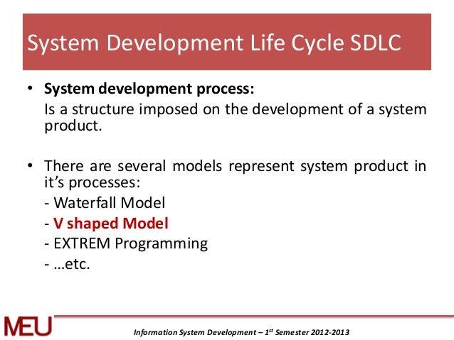 6 Basic SDLC Methodologies: Which One is Best?