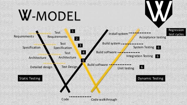 V Model and W Model