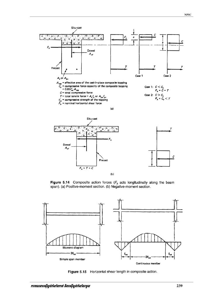 shear strength The lap shear test is a common method for determining the interlaminar shear  strength of material compounds due to its simplicity with regard to specimen.