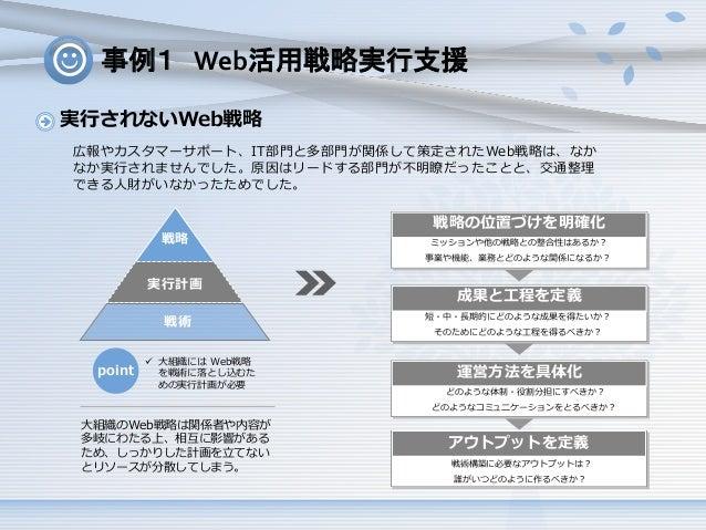 事例1 Web活用戦略実行支援 実行されないWeb戦略 広報やカスタマーサポート、IT部門と多部門が関係して策定されたWeb戦略は、なか なか実行されませんでした。原因はリードする部門が不明瞭だったことと、交通整理 できる人財がいなかったためで...