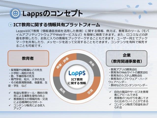 Lappsのコンセプト ICT教育に関する情報共有プラットフォーム LappsはICT教育(情報通信技術を活用した教育)に関する情報、例えば、教育系のツール(モバ イルアプリやソフトウェアやWebサービスなど)を簡単に検索できます。また、口コミ...