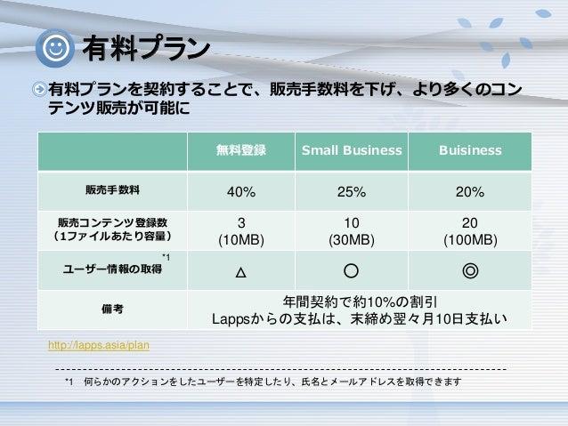 有料プラン 有料プランを契約することで、販売手数料を下げ、より多くのコン テンツ販売が可能に 無料登録  Small Business  Buisiness  販売手数料  40%  25%  20%  販売コンテンツ登録数 (1ファイルあたり...