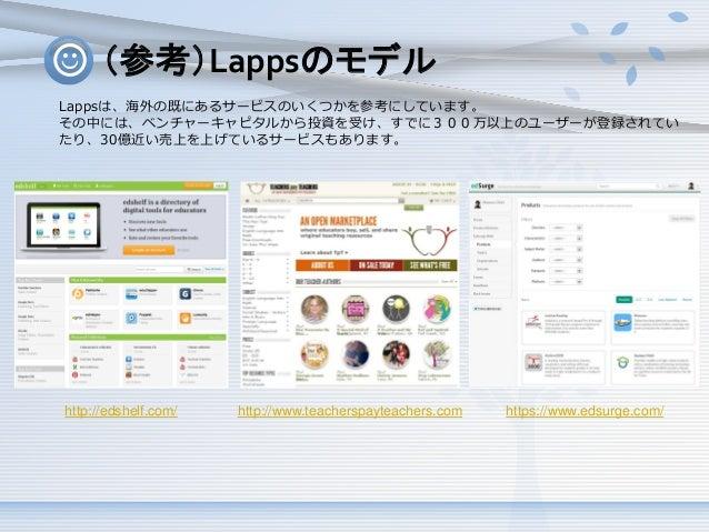 (参考)Lappsのモデル Lappsは、海外の既にあるサービスのいくつかを参考にしています。 その中には、ベンチャーキャピタルから投資を受け、すでに300万以上のユーザーが登録されてい たり、30億近い売上を上げているサービスもあります。  ...