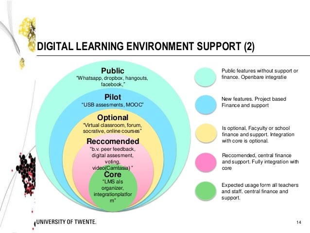 the learning environment in the university To counteract this trend, the natural learning initiative offers evidence-based design assistance, professional development, and information resources to advance experience of the natural environment in the daily lives of all children.