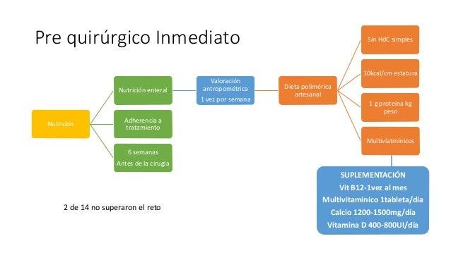Pre quirúrgico Inmediato Nutrición Nutrición enteral Valoración antropométrica 1 vez por semana Dieta polimérica artesanal...