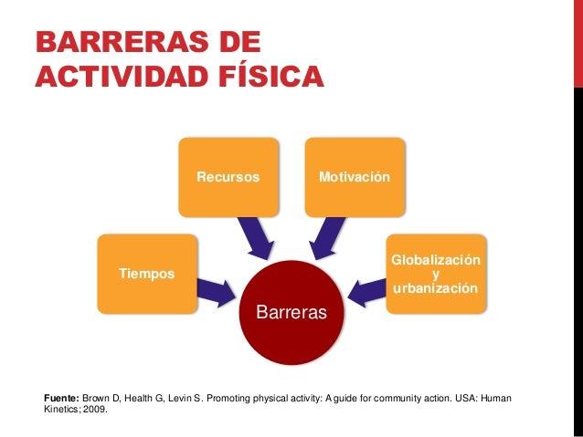 BARRERAS DE ACTIVIDAD FÍSICA Barreras Tiempos Recursos Motivación Globalización y urbanización Fuente: Brown D, Health G, ...