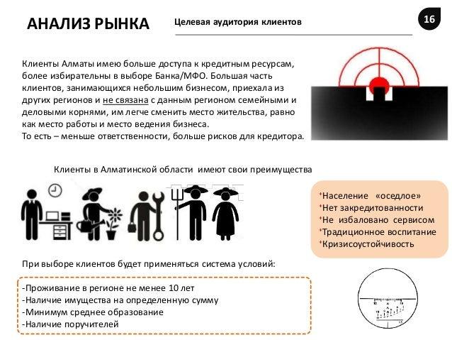 банк русский стандарт подать заявку на кредит наличными по телефону