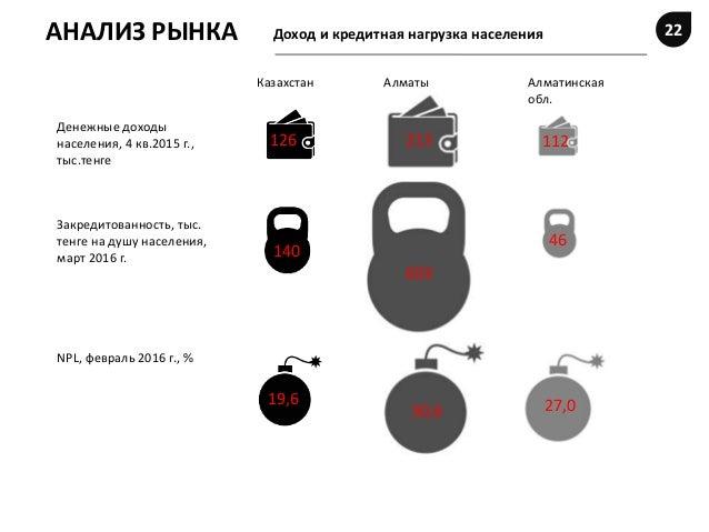 Глава алматинского филиала фонда Нурлан Амренов разъяснил формулу и методику.