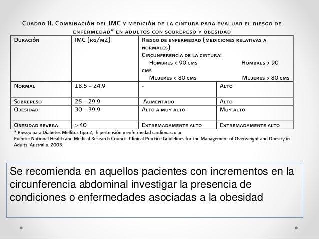 Recomendaciones • Medición anual de talla, peso y determinación de IMC IMC Diagnóstico Riesgo 25 – 29.9 kg/m2 Sobrepeso El...